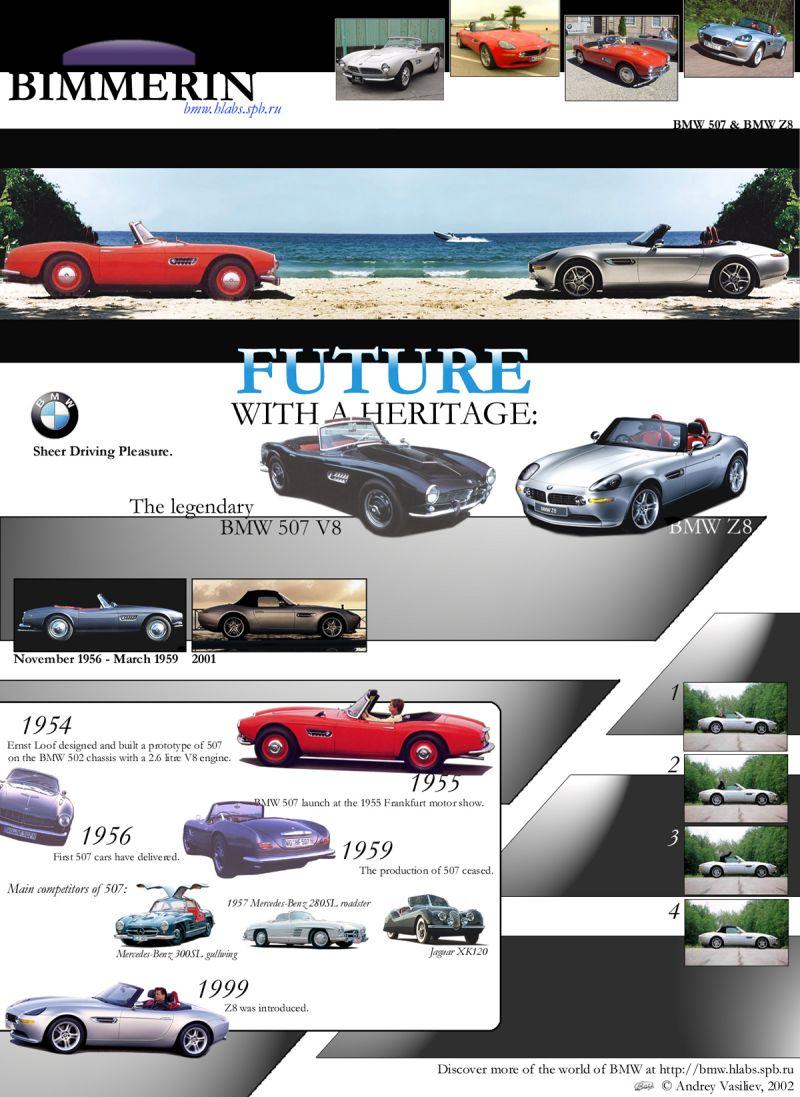 Bmwpact Race Car Bmw Z3 Fuel Consumption I Lifestyle