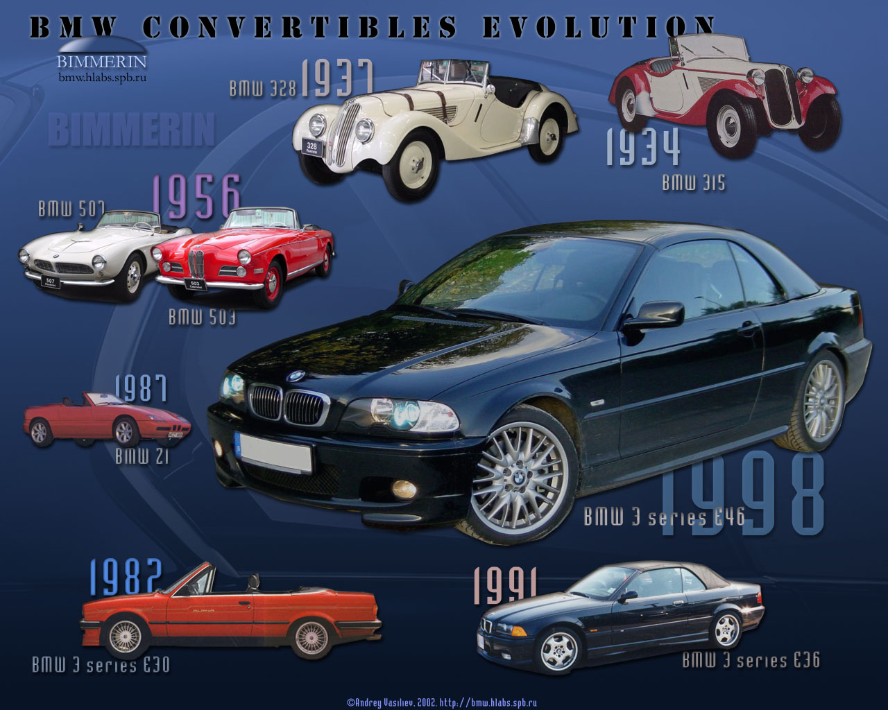 Hand Made Bmw Graphic Wallpapers And Posters Bimmerin